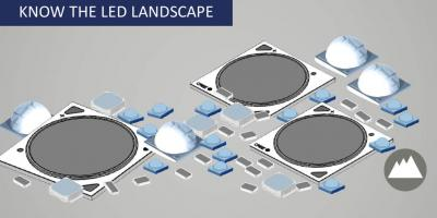 know the led landscape