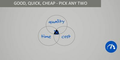 Good, cheap, quick – pick any two